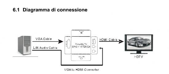 DIGITUS CONVERTITORE DA PC VGA CON AUDIO RCA A MONITOR HDMI